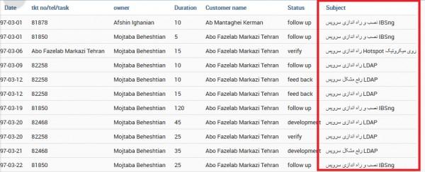 This Is Meta Data Mysql Server