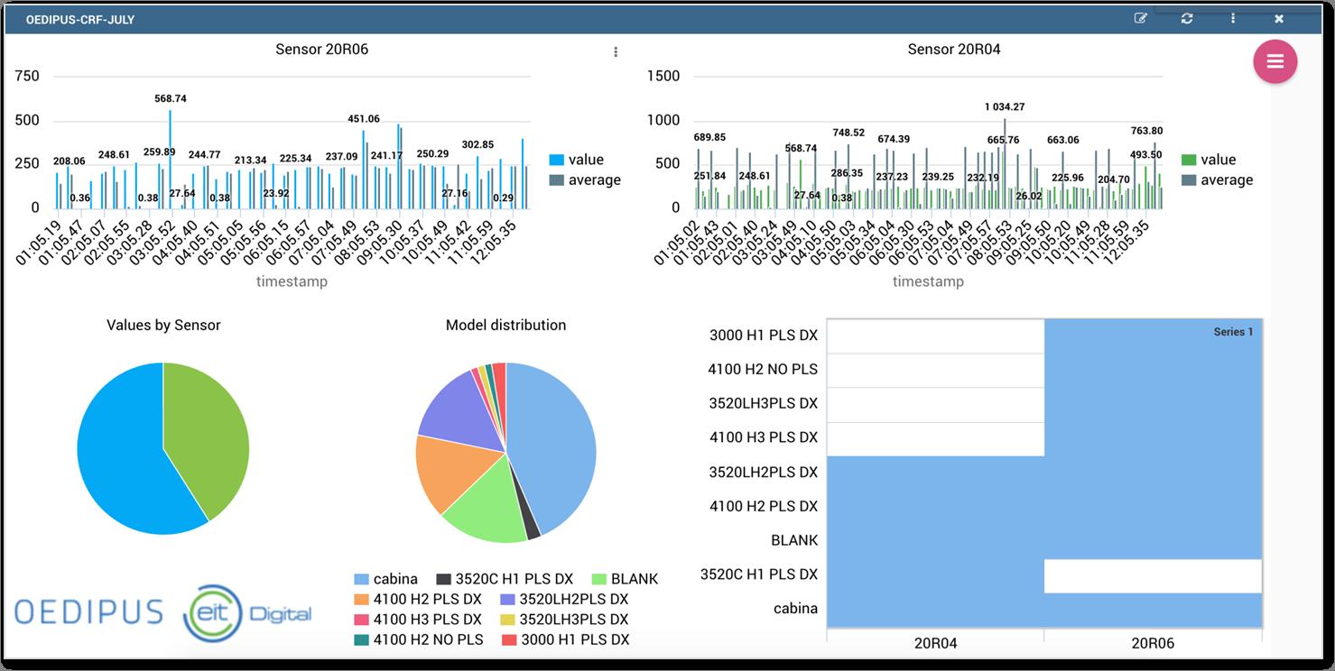 industry 4.0 - dashboard3