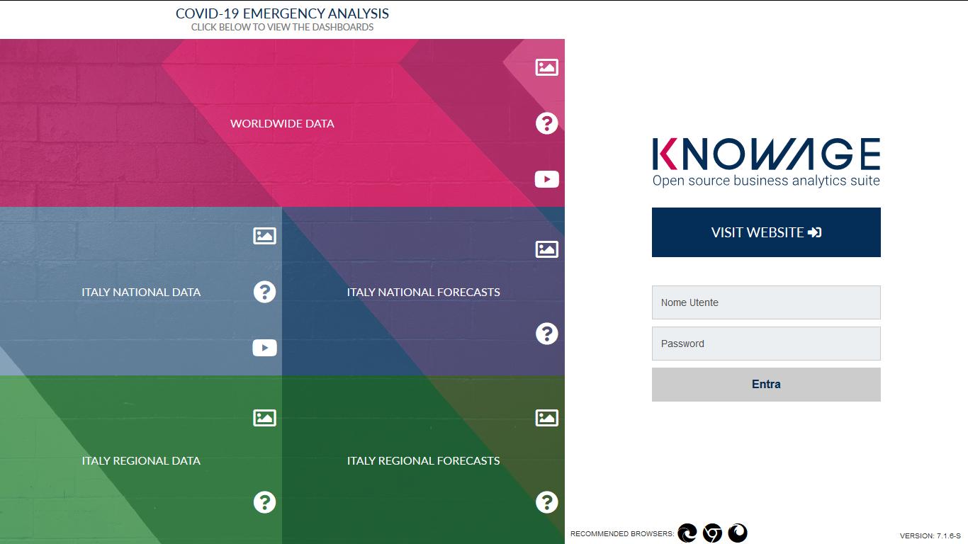 knowage-demo
